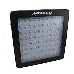 Apollo Horticulture GL80X5LED